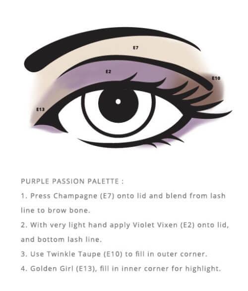 Enhanced pigmentation look using Purple Passion Designed Palettes