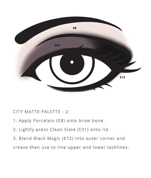 City Palette – Matte RAL application tips