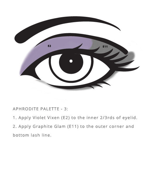 Cruelty Free Aphrodite Palette application tips