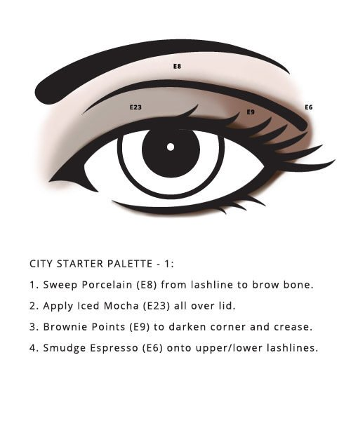 Simple eye style made possible by City Palette – Starter