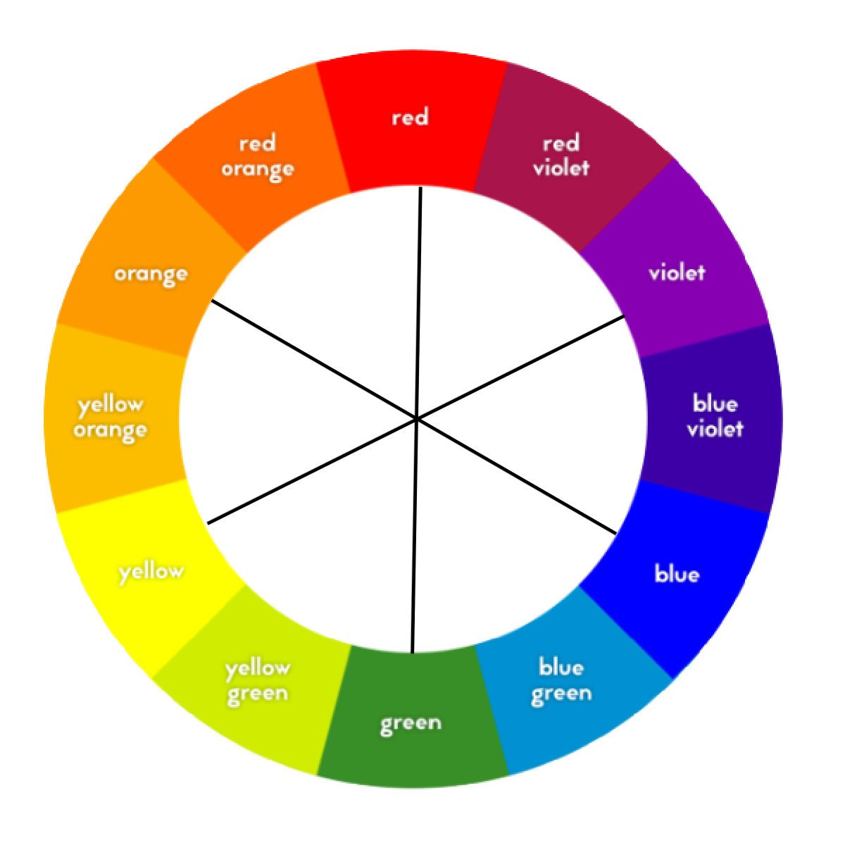picture of a color wheel featuring colors in red, red violet, violet, blue violet, blue, blue green, green, yellow green, yellow, yellow orange, orange, and red orange.