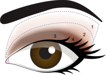 STEP 4 - Smoke out eyes by applying She's Spicy to outer corner and blend. Finish with mascara.