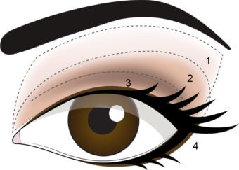 STEP 4 - Finish off eyes by lining with Cocoa eyeliner & apply Lash Project Mascara.