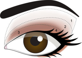 STEP 4 - Smudge Bronze Bombshell along your upper and lower lash lines.