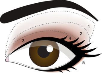 STEP 5 - Finish off by lining with Black eyeliner & apply your Lash Project Mascara.