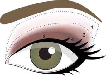 STEP 4 - Smoke corner of eye with Clean Slate and blend into crease. Line with Black Eyeliner and finish look with your Lash Project mascara.