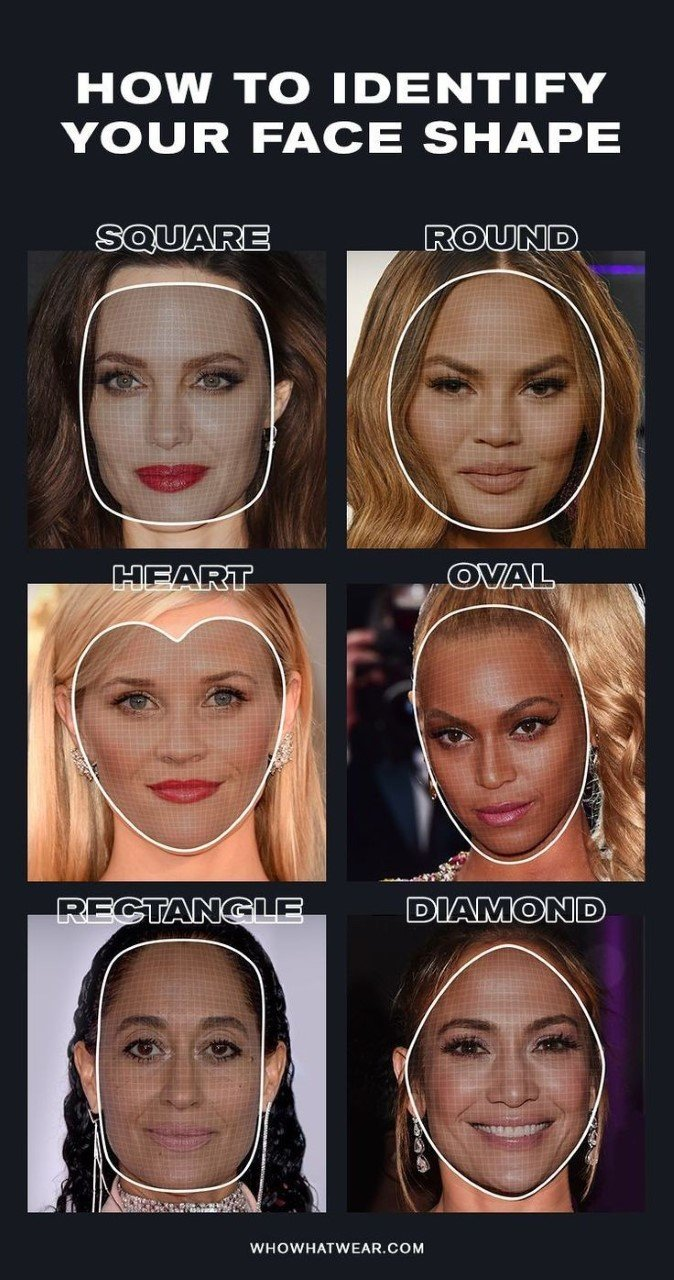 Image of celebrity faces showing each face shape category